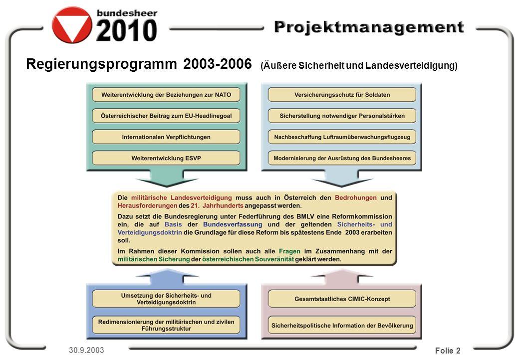 Folie 2 Regierungsprogramm 2003-2006 (Äußere Sicherheit und Landesverteidigung) 30.9.2003