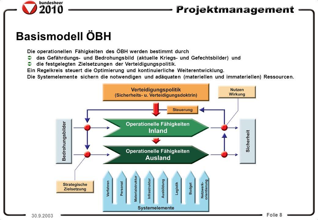 Folie 8 Basismodell ÖBH Die operationellen Fähigkeiten des ÖBH werden bestimmt durch das Gefährdungs- und Bedrohungsbild (aktuelle Kriegs- und Gefecht