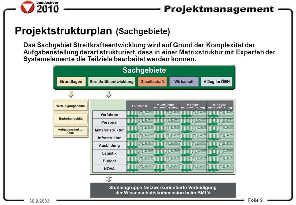 Folie 9 Projektstrukturplan (Sachgebiete) Das Sachgebiet Streitkräfteentwicklung wird auf Grund der Komplexität der Aufgabenstellung derart strukturie
