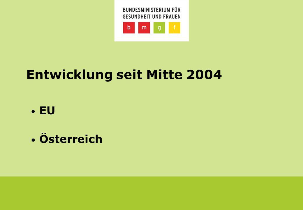 Entwicklung seit Mitte 2004 EU Österreich