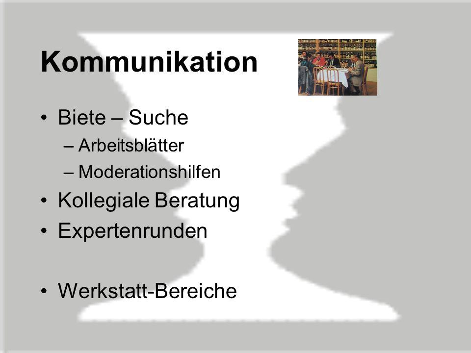Kommunikation Biete – Suche –Arbeitsblätter –Moderationshilfen Kollegiale Beratung Expertenrunden Werkstatt-Bereiche