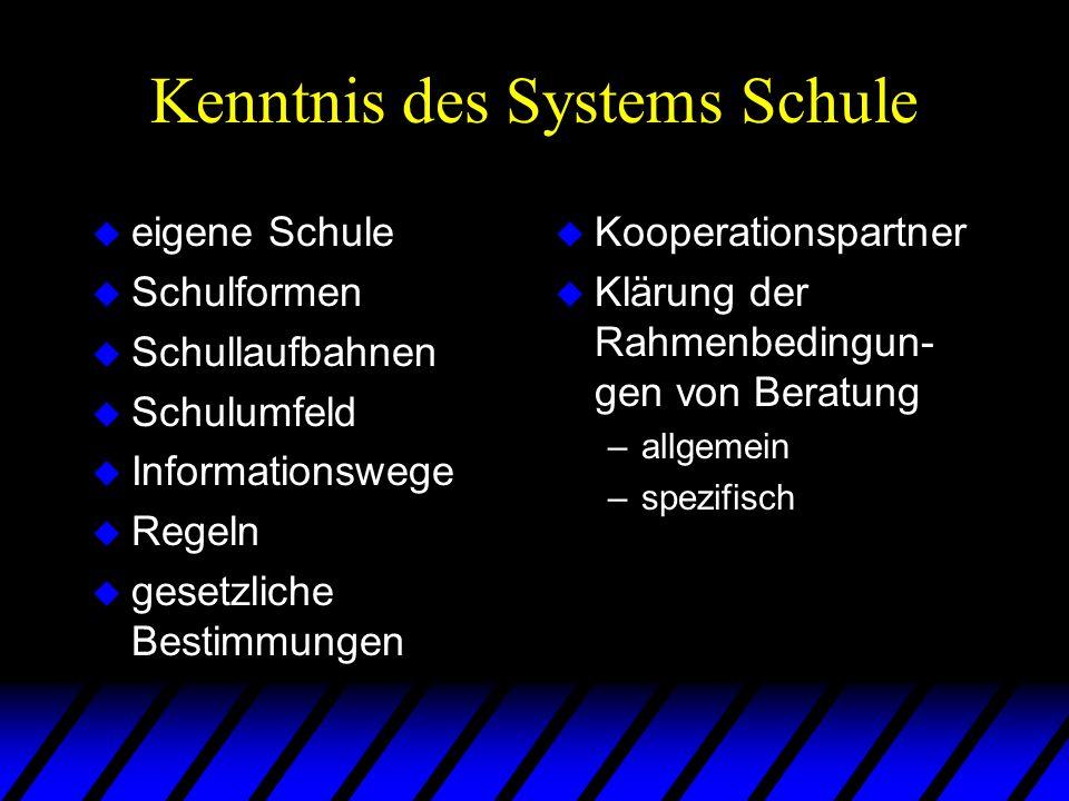 Kenntnis des Systems Schule u eigene Schule u Schulformen u Schullaufbahnen u Schulumfeld u Informationswege u Regeln u gesetzliche Bestimmungen u Koo