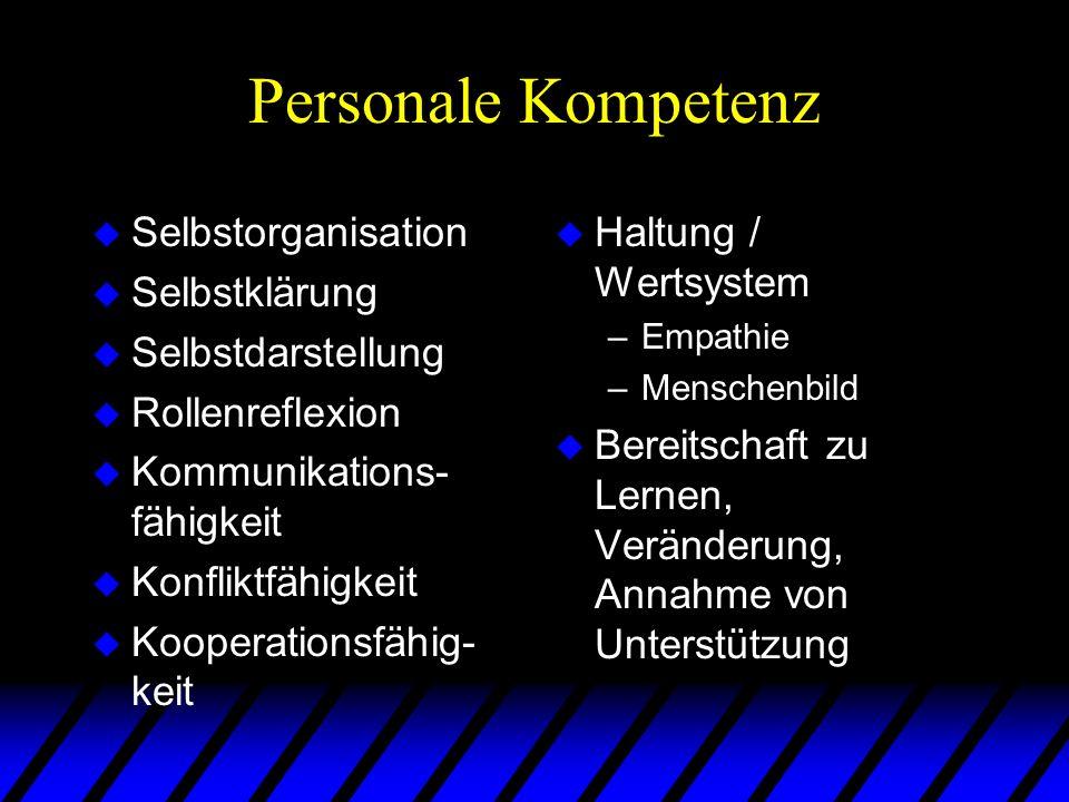Personale Kompetenz u Selbstorganisation u Selbstklärung u Selbstdarstellung u Rollenreflexion u Kommunikations- fähigkeit u Konfliktfähigkeit u Koope