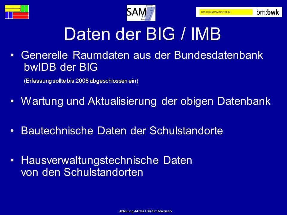 Abteilung A4 des LSR für Steiermark Daten der BIG / IMB Generelle Raumdaten aus der Bundesdatenbank bwIDB der BIG (Erfassung sollte bis 2006 abgeschlo