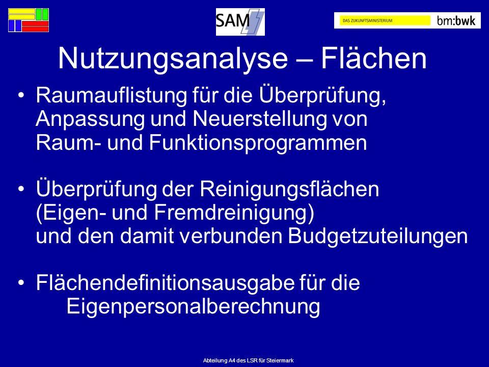 Abteilung A4 des LSR für Steiermark Nutzungsanalyse – Flächen Raumauflistung für die Überprüfung, Anpassung und Neuerstellung von Raum- und Funktionsp