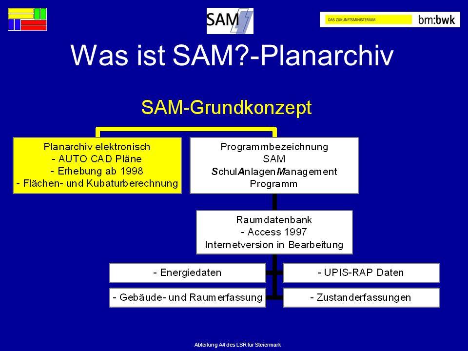 Abteilung A4 des LSR für Steiermark Was ist SAM?-Planarchiv