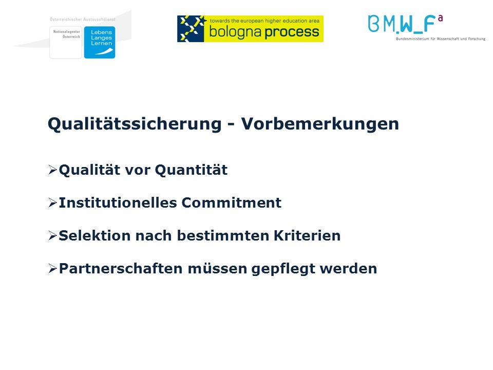 Qualitätssicherung - Vorbemerkungen Qualität vor Quantität Institutionelles Commitment Selektion nach bestimmten Kriterien Partnerschaften müssen gepflegt werden