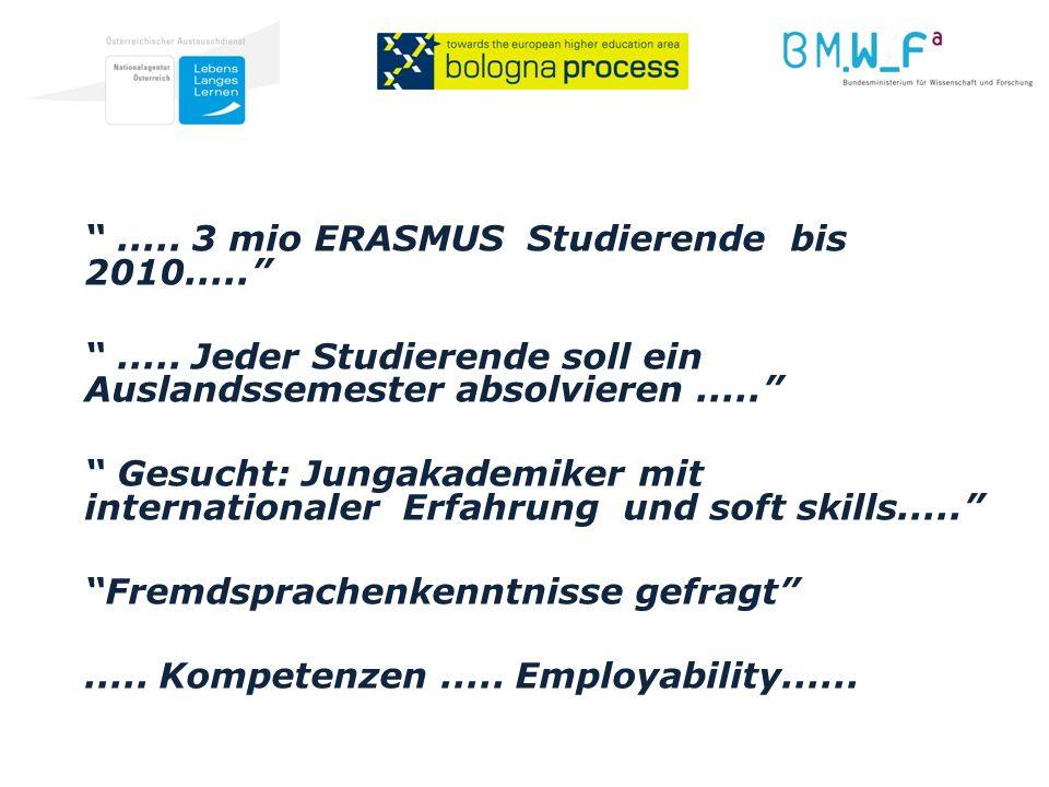 ..... 3 mio ERASMUS Studierende bis 2010..........