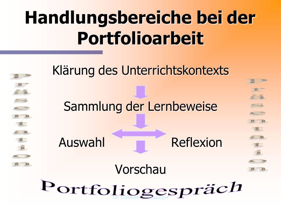 Dr. Elfriede Schmidinger Handlungsbereiche bei der Portfolioarbeit Klärung des Unterrichtskontexts Sammlung der Lernbeweise AuswahlReflexion Vorschau