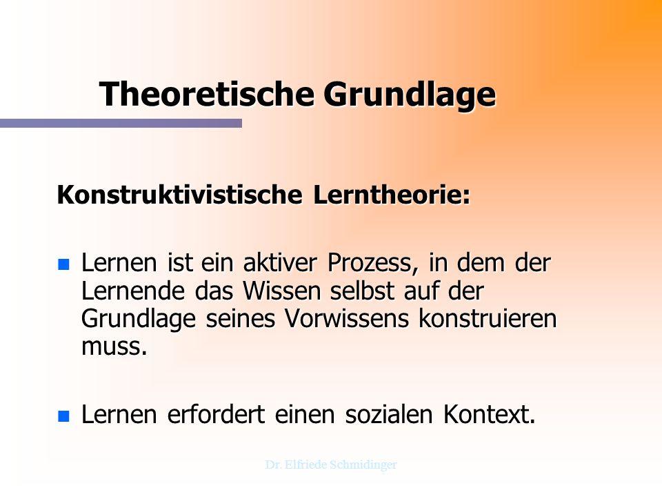 Dr. Elfriede Schmidinger Theoretische Grundlage Konstruktivistische Lerntheorie: n Lernen ist ein aktiver Prozess, in dem der Lernende das Wissen selb