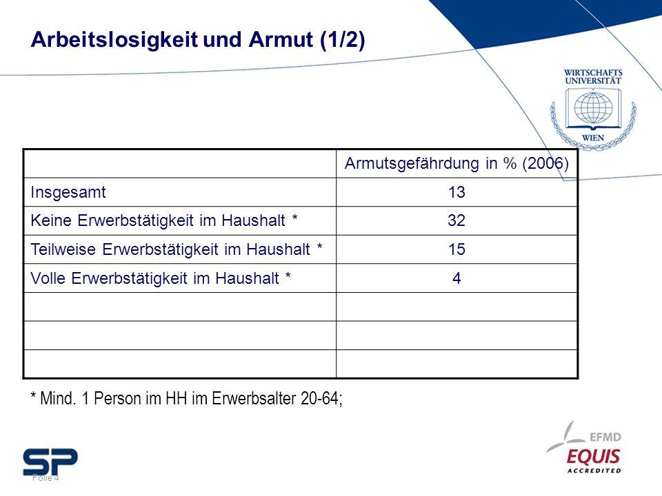 Folie 4 Arbeitslosigkeit und Armut (1/2) Armutsgefährdung in % (2006) Insgesamt13 Keine Erwerbstätigkeit im Haushalt *32 Teilweise Erwerbstätigkeit im