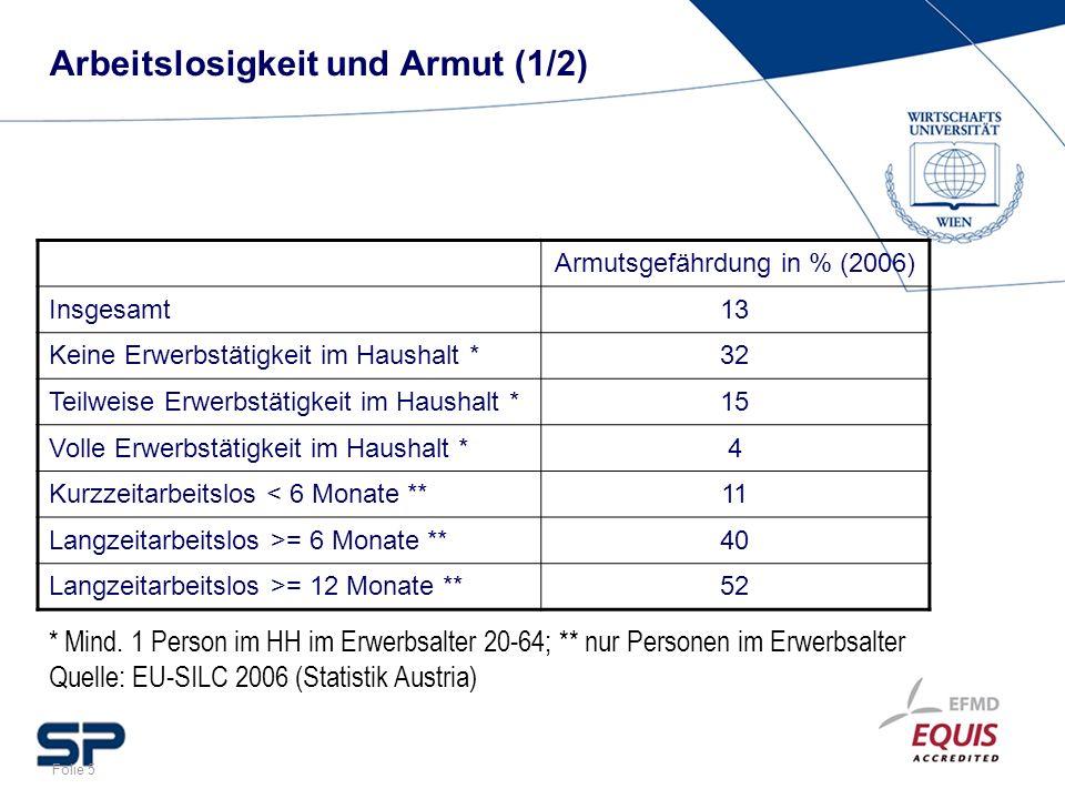 Folie 5 Arbeitslosigkeit und Armut (1/2) Armutsgefährdung in % (2006) Insgesamt13 Keine Erwerbstätigkeit im Haushalt *32 Teilweise Erwerbstätigkeit im