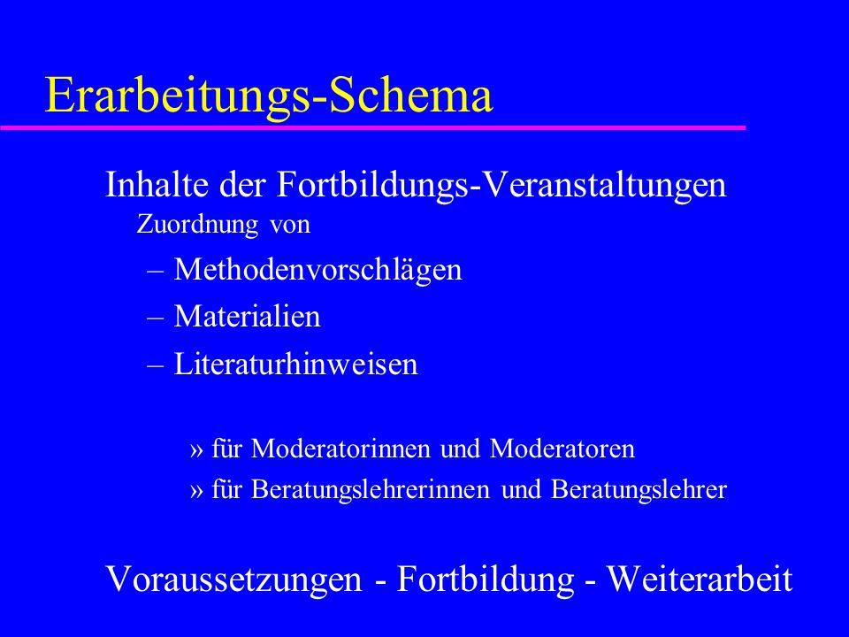 Erarbeitungs-Schema Inhalte der Fortbildungs-Veranstaltungen Zuordnung von –Methodenvorschlägen –Materialien –Literaturhinweisen »für Moderatorinnen u