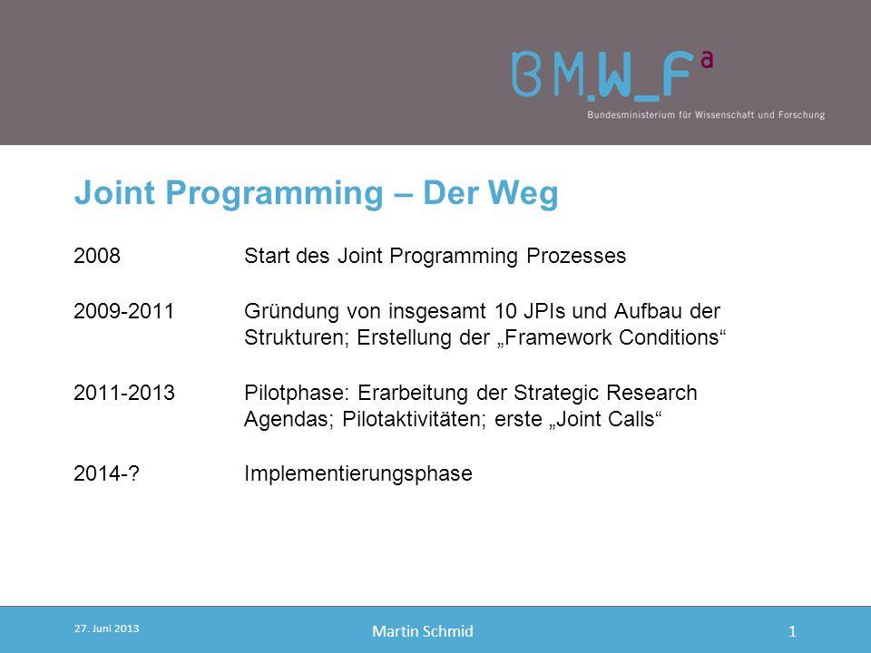 Martin Schmid Joint Programming – Der Weg 2008Start des Joint Programming Prozesses 2009-2011Gründung von insgesamt 10 JPIs und Aufbau der Strukturen;