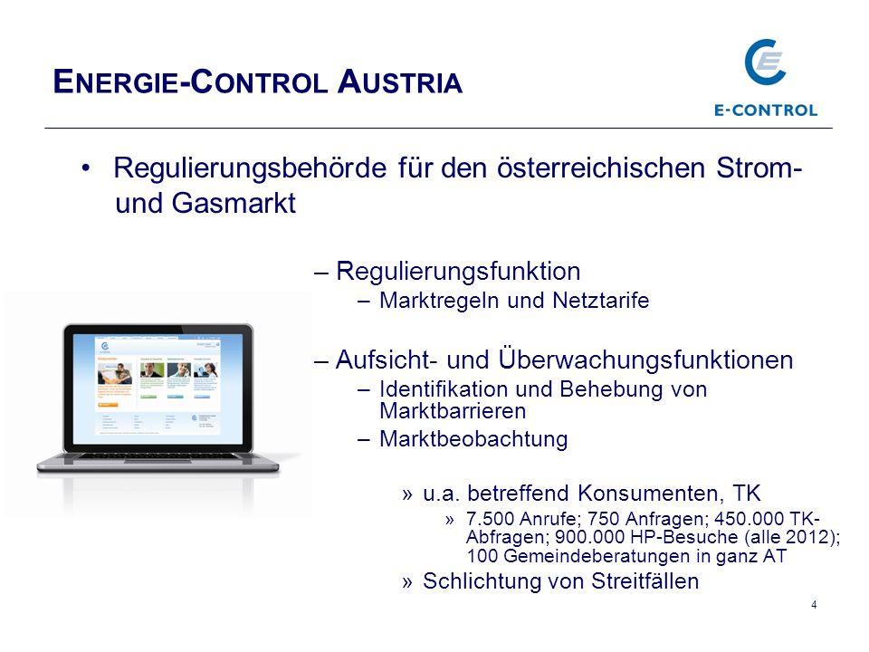 E NERGIE -C ONTROL A USTRIA Regulierungsbehörde für den österreichischen Strom- und Gasmarkt –Regulierungsfunktion –Marktregeln und Netztarife –Aufsicht- und Überwachungsfunktionen –Identifikation und Behebung von Marktbarrieren –Marktbeobachtung »u.a.