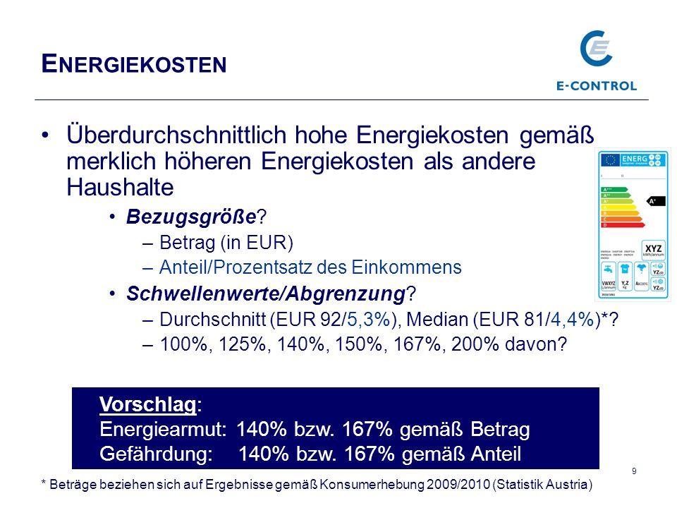 E NERGIEKOSTEN Überdurchschnittlich hohe Energiekosten gemäß merklich höheren Energiekosten als andere Haushalte Bezugsgröße.