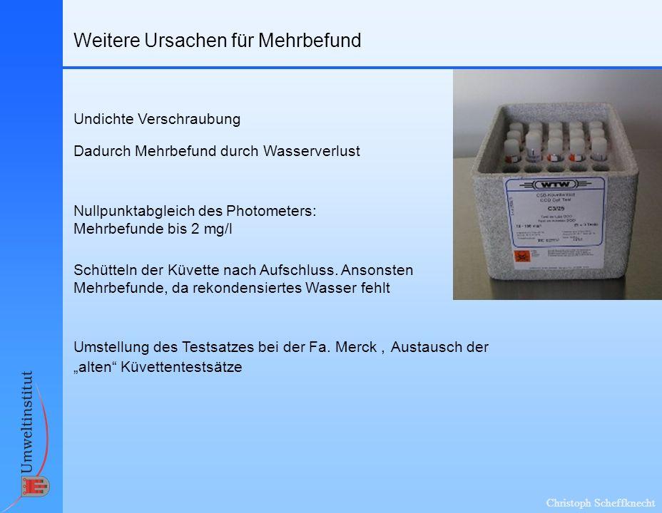 Christoph Scheffknecht Weitere Ursachen für Mehrbefund Nullpunktabgleich des Photometers: Mehrbefunde bis 2 mg/l Undichte Verschraubung Dadurch Mehrbefund durch Wasserverlust Schütteln der Küvette nach Aufschluss.