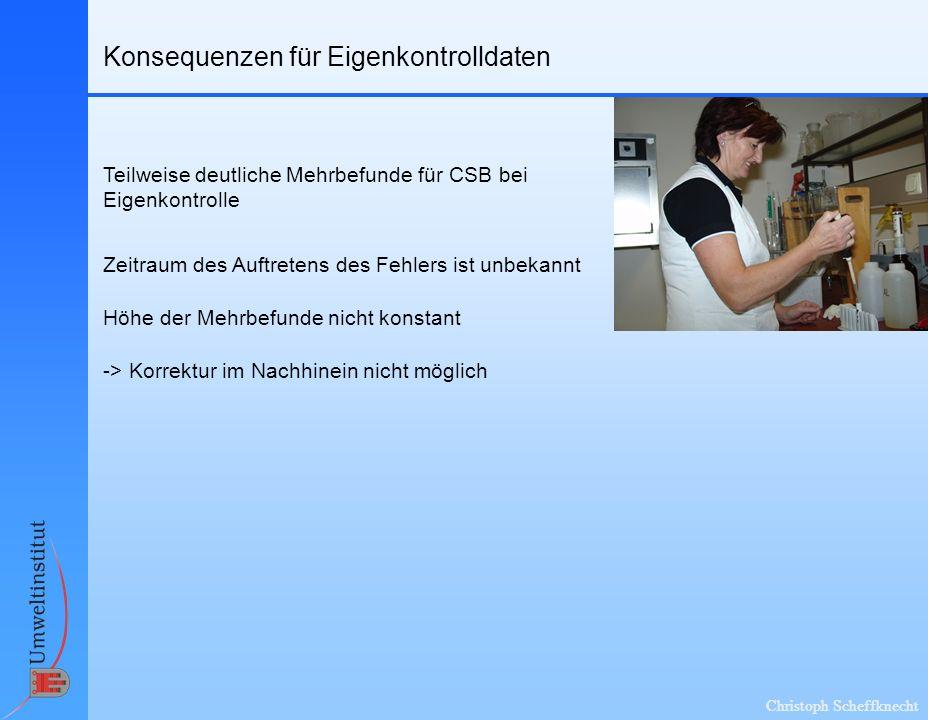 Christoph Scheffknecht Konsequenzen für Eigenkontrolldaten Teilweise deutliche Mehrbefunde für CSB bei Eigenkontrolle Höhe der Mehrbefunde nicht konstant Zeitraum des Auftretens des Fehlers ist unbekannt -> Korrektur im Nachhinein nicht möglich