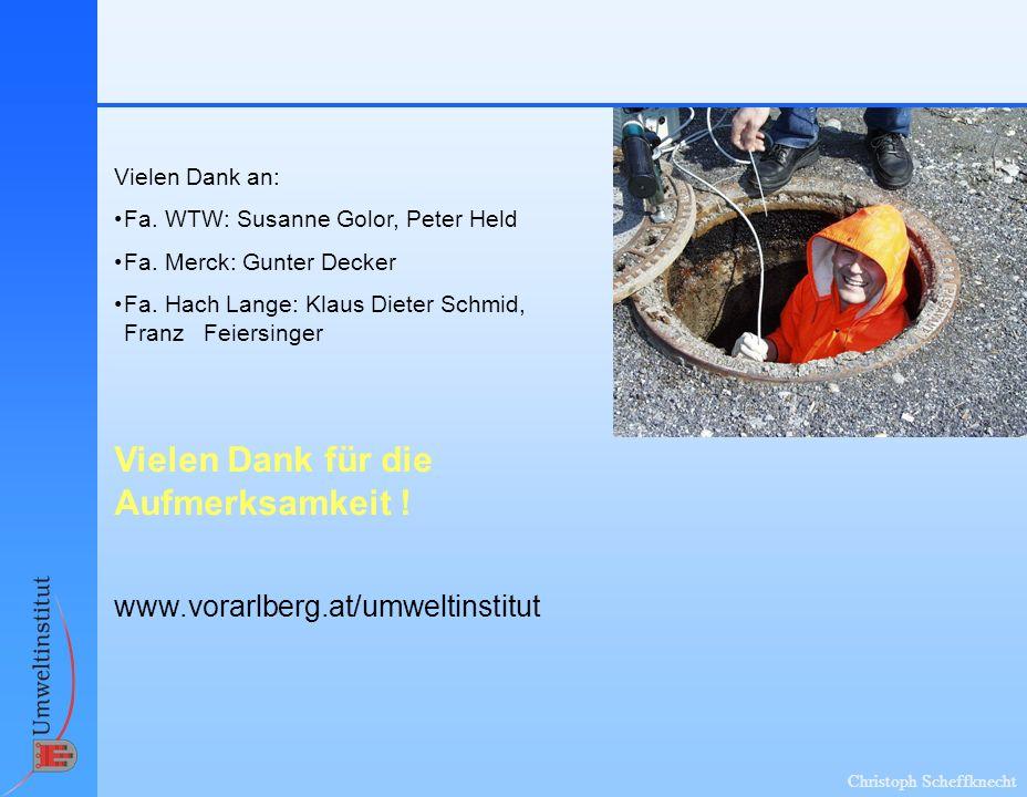 Christoph Scheffknecht Vielen Dank für die Aufmerksamkeit ! www.vorarlberg.at/umweltinstitut Vielen Dank an: Fa. WTW: Susanne Golor, Peter Held Fa. Me
