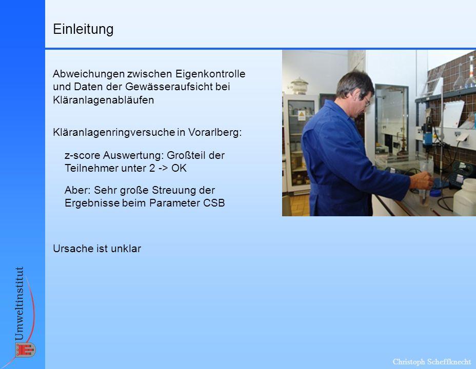 Christoph Scheffknecht Einleitung Kläranlagenringversuche in Vorarlberg: Aber: Sehr große Streuung der Ergebnisse beim Parameter CSB z-score Auswertung: Großteil der Teilnehmer unter 2 -> OK Abweichungen zwischen Eigenkontrolle und Daten der Gewässeraufsicht bei Kläranlagenabläufen Ursache ist unklar