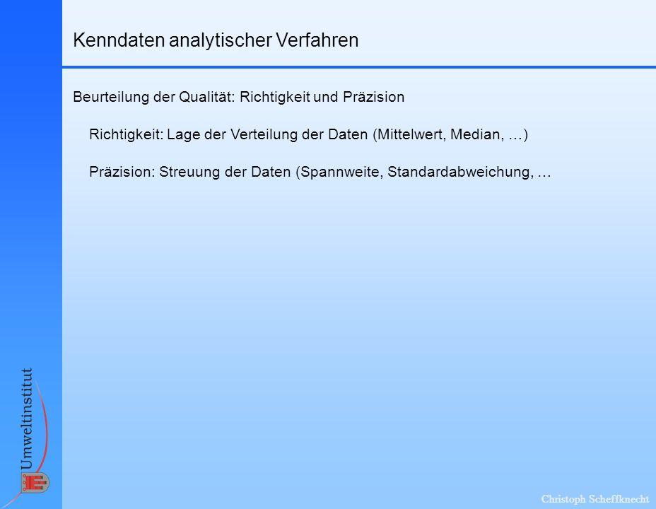 Christoph Scheffknecht Kenndaten analytischer Verfahren Beurteilung der Qualität: Richtigkeit und Präzision Richtigkeit: Lage der Verteilung der Daten (Mittelwert, Median, …) Präzision: Streuung der Daten (Spannweite, Standardabweichung, …