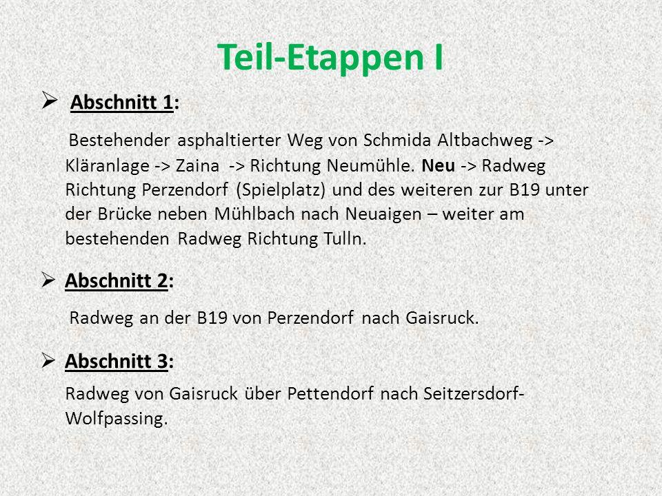 Teil-Etappen I Abschnitt 1: Bestehender asphaltierter Weg von Schmida Altbachweg -> Kläranlage -> Zaina -> Richtung Neumühle.