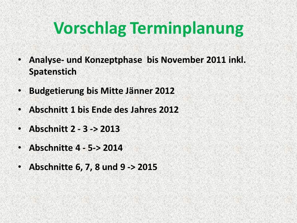 Vorschlag Terminplanung Analyse- und Konzeptphase bis November 2011 inkl.