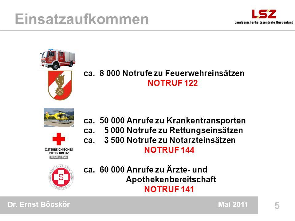 Dr. Ernst Böcskör 5 Mai 2011 Einsatzaufkommen ca. 8 000 Notrufe zu Feuerwehreinsätzen NOTRUF 122 ca. 50 000 Anrufe zu Krankentransporten ca. 5 000 Not