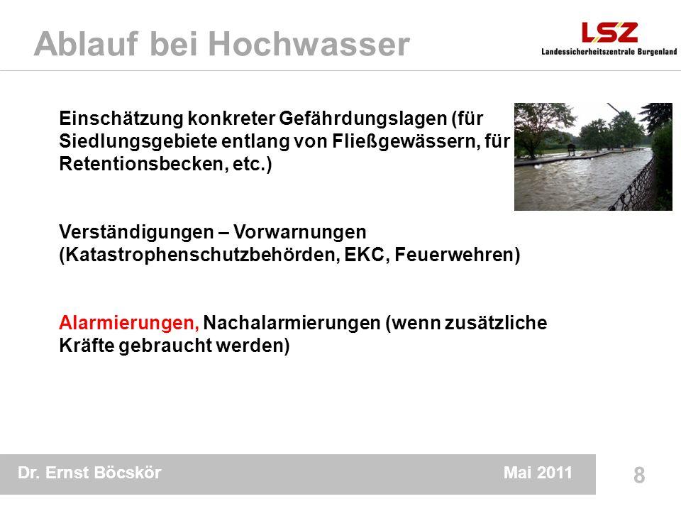 Dr. Ernst Böcskör 8 Mai 2011 Ablauf bei Hochwasser Einschätzung konkreter Gefährdungslagen (für Siedlungsgebiete entlang von Fließgewässern, für Reten