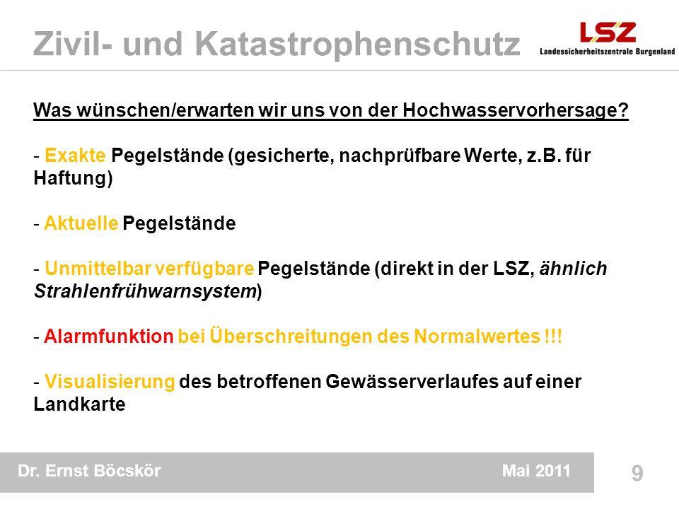 Dr. Ernst Böcskör 9 Mai 2011 Zivil- und Katastrophenschutz Was wünschen/erwarten wir uns von der Hochwasservorhersage? - Exakte Pegelstände (gesichert