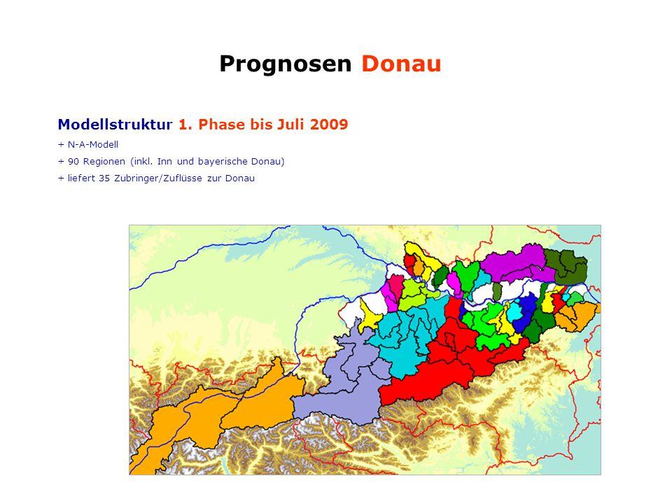 Modellstruktur 1. Phase bis Juli 2009 + N-A-Modell + 90 Regionen (inkl.