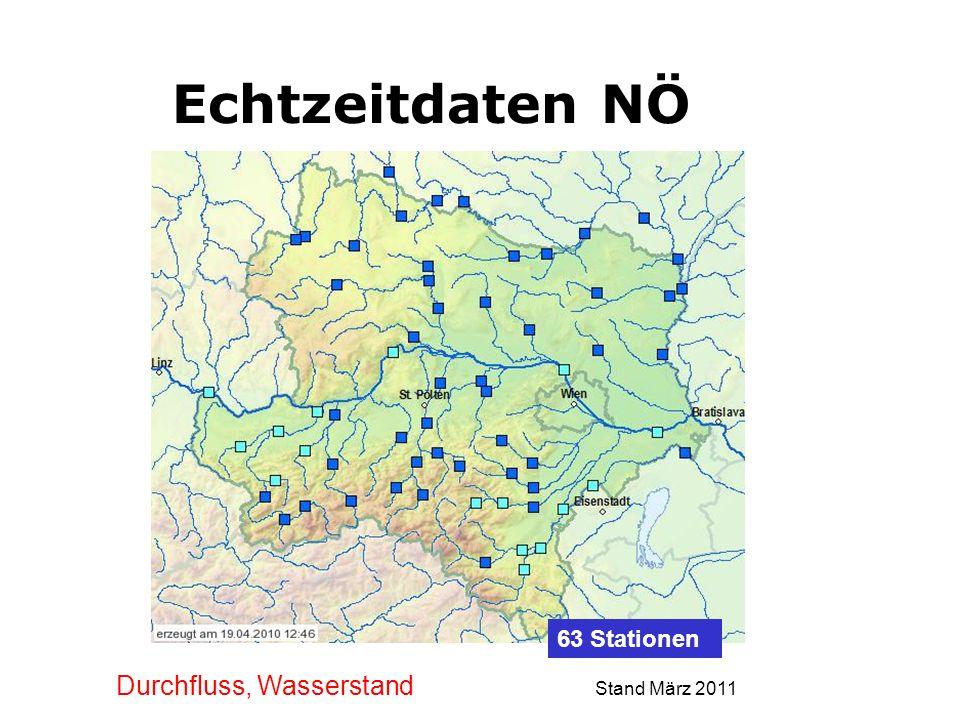 Echtzeitdaten NÖ Durchfluss, Wasserstand Stand März 2011 63 Stationen