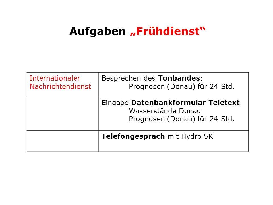 Aufgaben Frühdienst Internationaler Nachrichtendienst Besprechen des Tonbandes: Prognosen (Donau) für 24 Std.