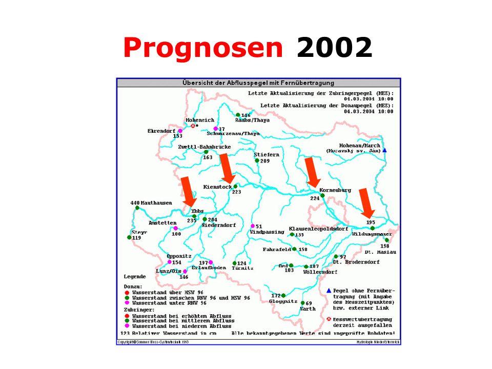 Prognosen 2002