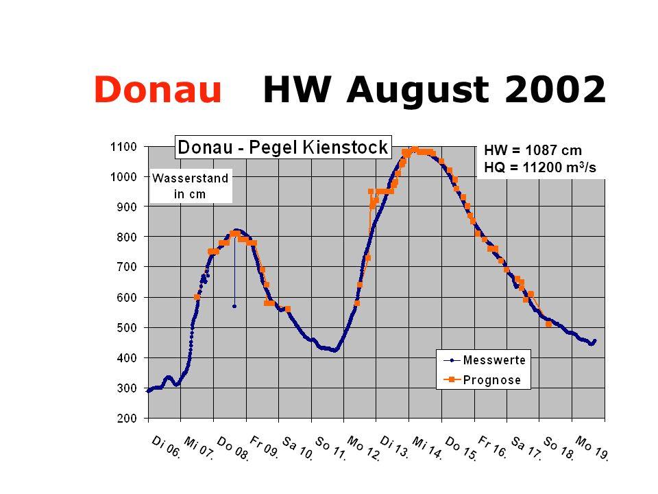 Donau HW August 2002 HW = 1087 cm HQ = 11200 m 3 /s