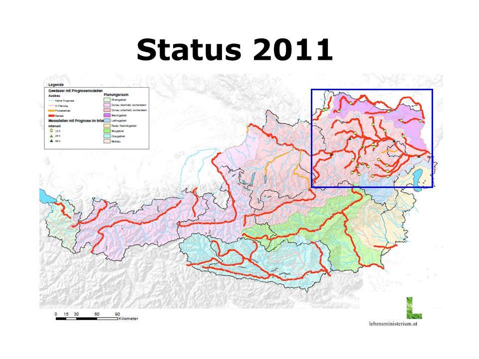 Status 2011
