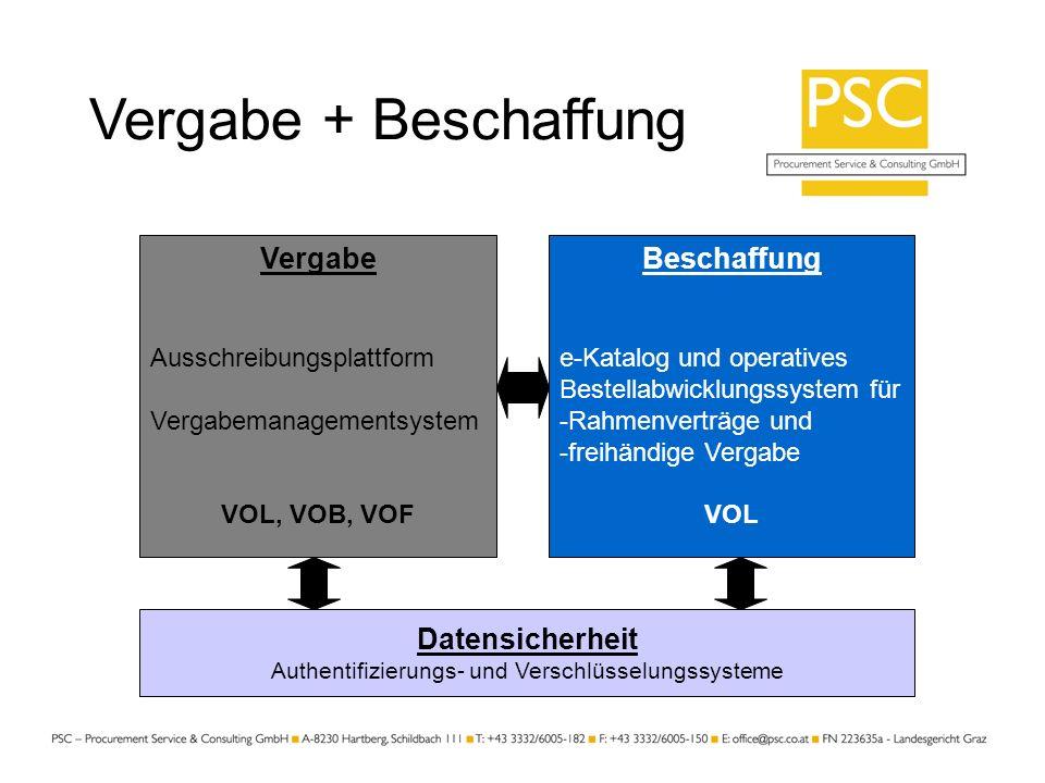 Vergabe Ausschreibungsplattform Vergabemanagementsystem VOL, VOB, VOF Beschaffung e-Katalog und operatives Bestellabwicklungssystem für -Rahmenverträg