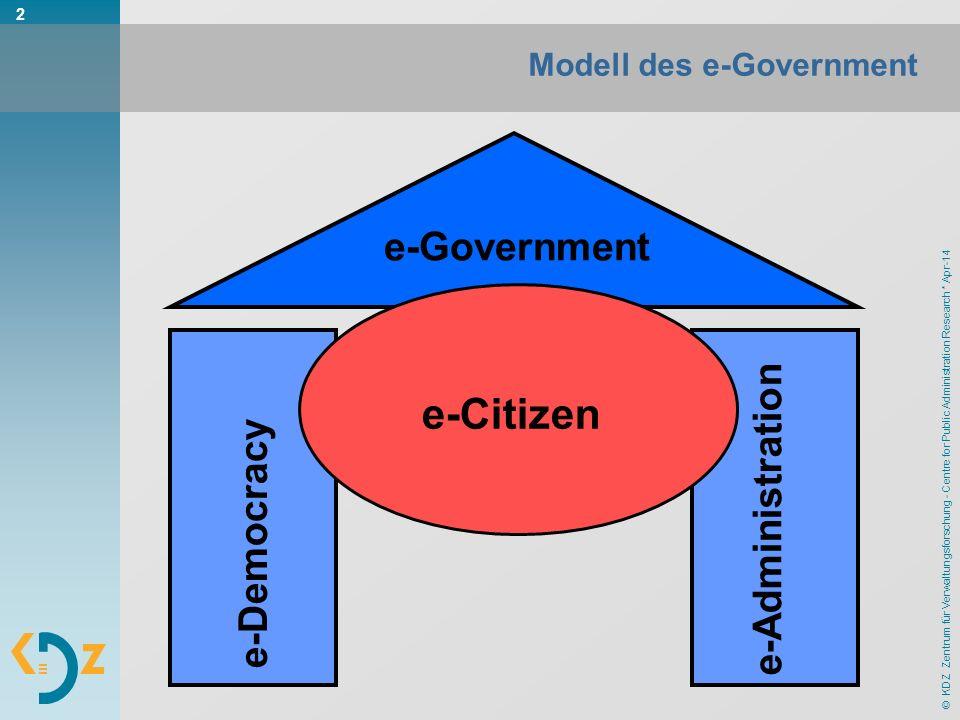 © KDZ Zentrum für Verwaltungsforschung - Centre for Public Administration Research * Apr-14 2 Modell des e-Government e-Democracy e-Administration e-G