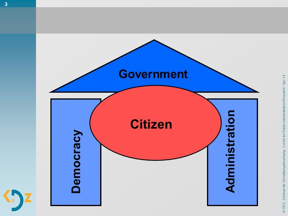© KDZ Zentrum für Verwaltungsforschung - Centre for Public Administration Research * Apr-14 3 Democracy Administration Government Citizen