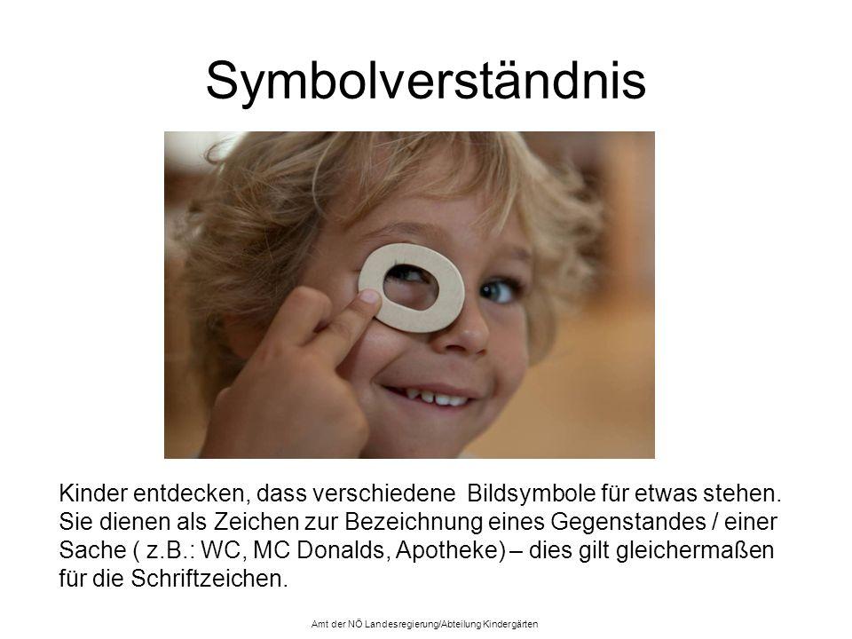 Symbolverständnis Kinder entdecken, dass verschiedene Bildsymbole für etwas stehen. Sie dienen als Zeichen zur Bezeichnung eines Gegenstandes / einer
