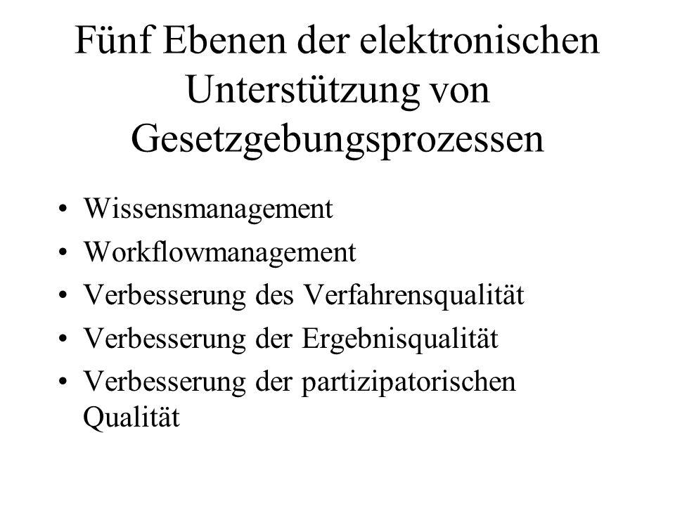Fünf Ebenen der elektronischen Unterstützung von Gesetzgebungsprozessen Wissensmanagement Workflowmanagement Verbesserung des Verfahrensqualität Verbesserung der Ergebnisqualität Verbesserung der partizipatorischen Qualität
