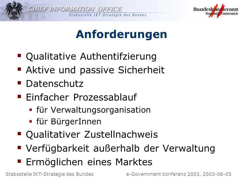 Stabsstelle IKT-Strategie des Bundes e-Government Konferenz 2003, 2003-06-05 Danke für die Aufmerksamkeit Fragen.