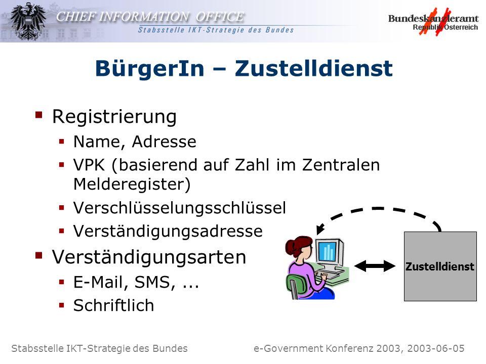 Stabsstelle IKT-Strategie des Bundes e-Government Konferenz 2003, 2003-06-05 BürgerIn – Zustelldienst Registrierung Name, Adresse VPK (basierend auf Z