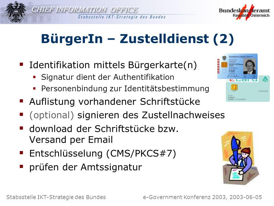 Stabsstelle IKT-Strategie des Bundes e-Government Konferenz 2003, 2003-06-05 BürgerIn – Zustelldienst (2) Identifikation mittels Bürgerkarte(n) Signat