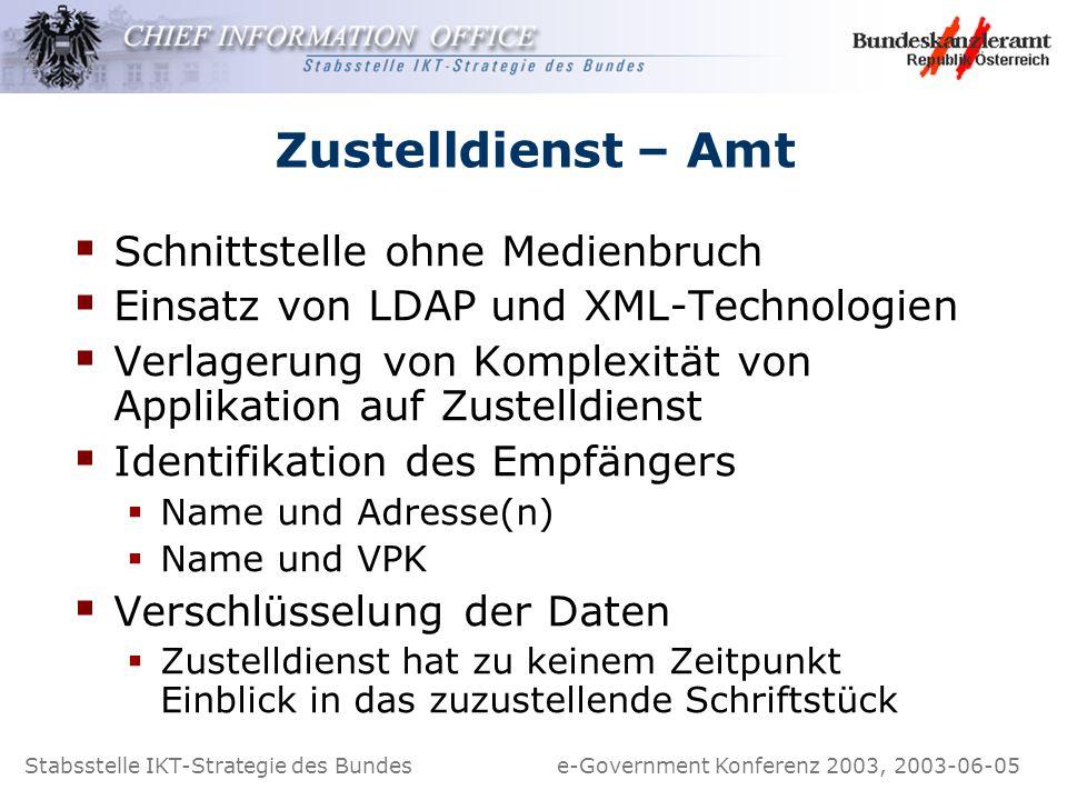 Stabsstelle IKT-Strategie des Bundes e-Government Konferenz 2003, 2003-06-05 Zustelldienst – Amt Schnittstelle ohne Medienbruch Einsatz von LDAP und X