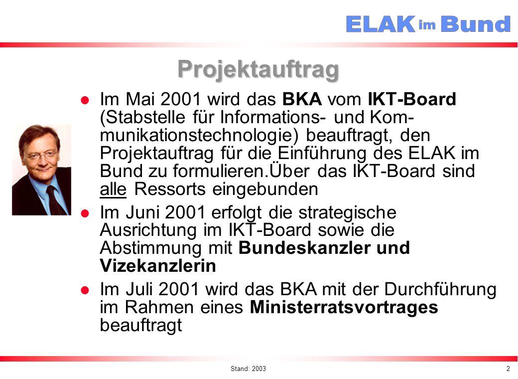 Stand: 20033 Der ELAK bildet die Voraussetzung für die Vereinfachung und Beschleunigung der Geschäftsfallbearbeitung einheitliche Geschäftsfalldokumentation und bessere Nachvollziehbarkeit Modernisierung der Geschäftsfallbearbeitung und –archivierung Vereinfachung von Ressortumbildungen die einfache und rasche Implementierung von eGovernment-Verfahren Wissensbasis für für One-Stop-Government Strategische Ziele