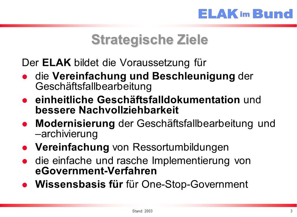 Stand: 20034 Ziele der Umsetzung eine ELAK-Lösung für alle Ressorts ressortübergreifender elektronischer Aktenlauf einheitliche Schulung zentrale Administration für Organisations-änderungen ein zentraler Betreiber für die ELAK-Lösung gemeinsame Weiterentwicklung von Software, Betrieb und Organisation