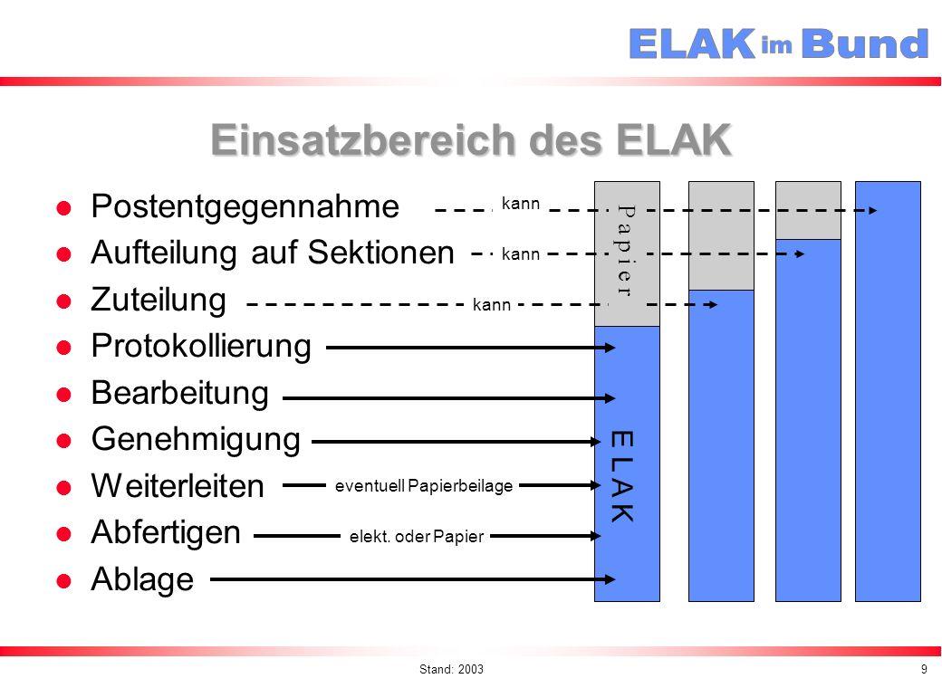 Stand: 200310 Neudefinition der Arbeitsplätze Eingangs-/Abgangsstelle Genehmigende (Führungskräfte) Bearbeiter (Referenten) Kanzleistelle Sekretariate Schreib-/Botendienst Mit der Einführung des ELAK werden die unterschiedlichen Stellen im Ablauf eines Aktes durch geänderte Arbeitsbilder neu definiert werden