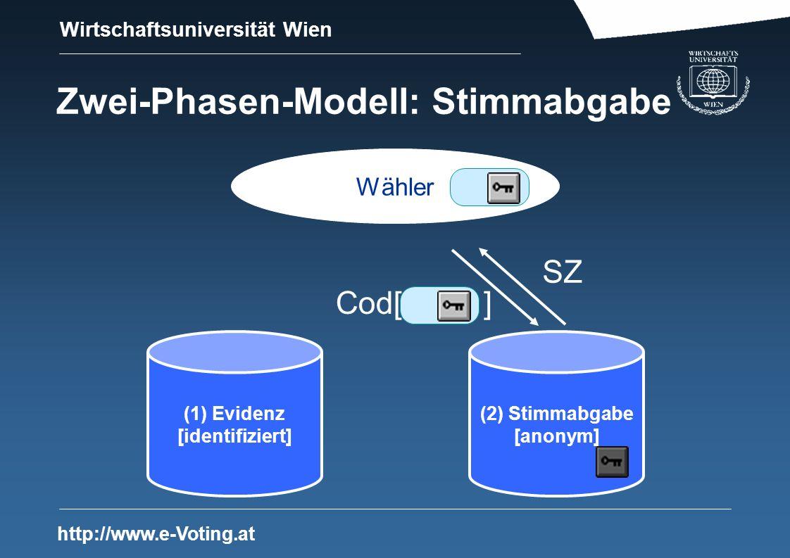 Wirtschaftsuniversität Wien http://www.e-Voting.at Zwei-Phasen-Modell: Stimmabgabe (1) Evidenz [identifiziert] (2) Stimmabgabe [anonym] Wähler Cod[ ] SZ