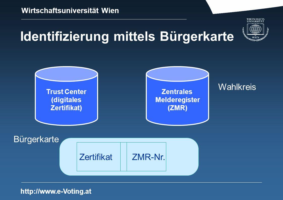 Wirtschaftsuniversität Wien http://www.e-Voting.at Identifizierung mittels Bürgerkarte Trust Center (digitales Zertifikat) Zentrales Melderegister (ZMR) Bürgerkarte ZertifikatZMR-Nr.